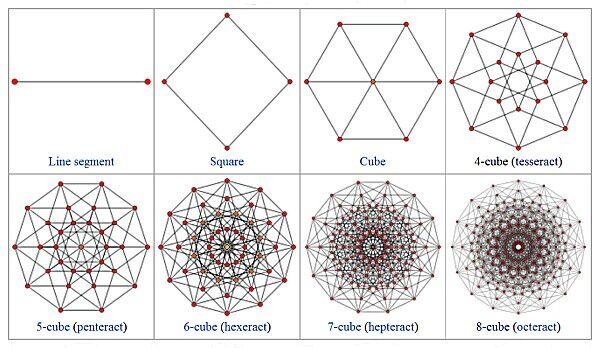 Hypercubes.jpg