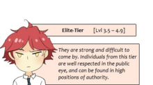UnOrdinary Elite Tier.png