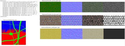 Urho Terrain Quad Images.jpg