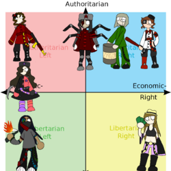 POLITICAL COMPASS PACK