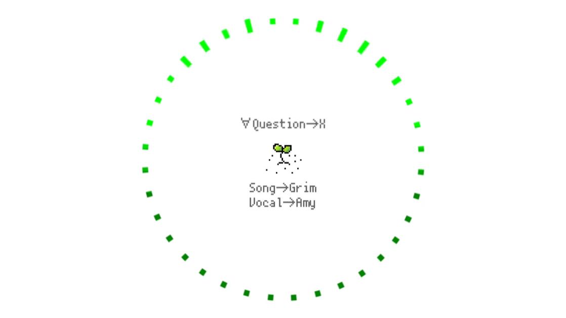 ∀Question→X