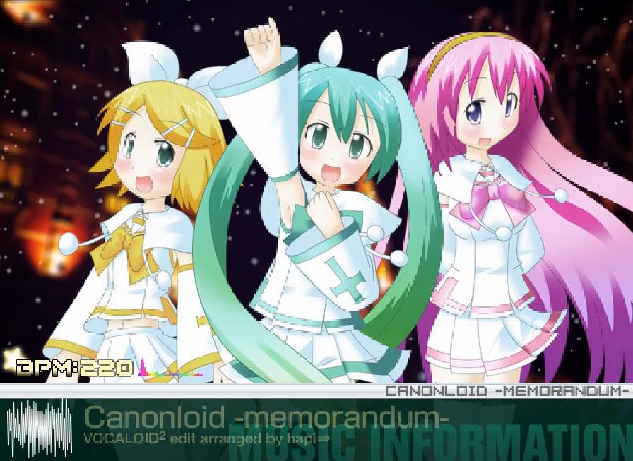Canonloid -memorandum-