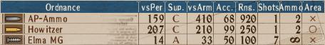 Std Turret-1 - Stats.png