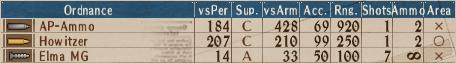 Std Turret-2 - Stats.png