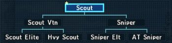 Class tree scout.jpg
