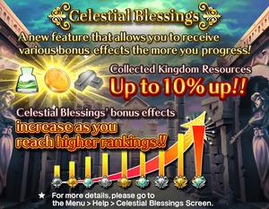 BlessingsInfo en.png