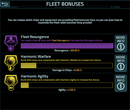 In-game display of various fleet bonuses.