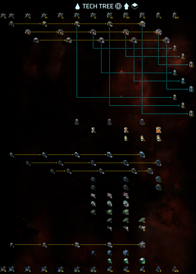 Shipspecialstechtree-shieldthrustercargo.png