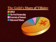 Guild3