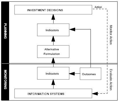 Planning en monitoring.JPG