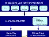 Verkeersmonitoring voor actuele verkeersinformatie