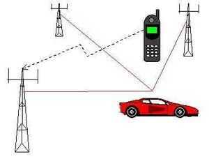 FCD-GSM.JPG