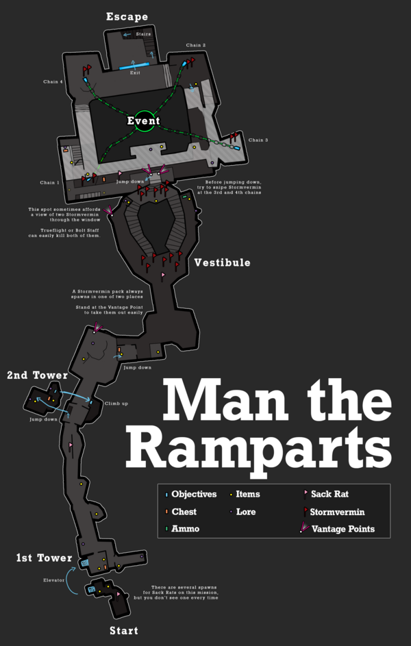 Man the ramparts.png