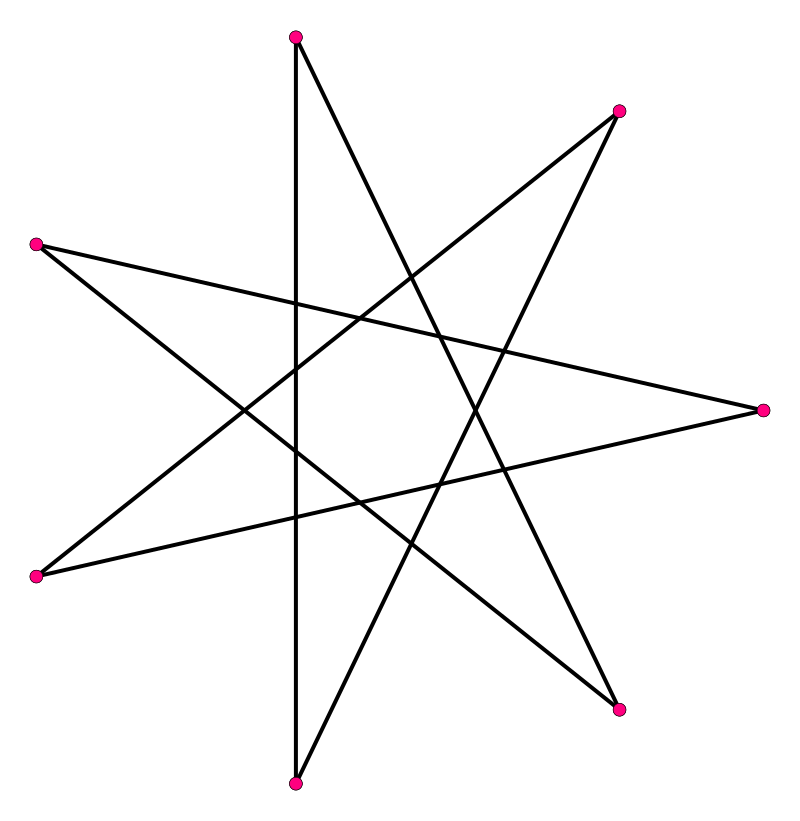 Great heptagram