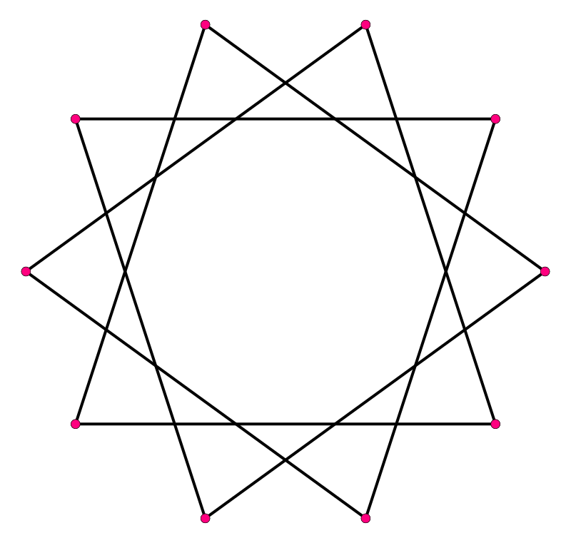 Decagram