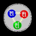 Subatomic-particle