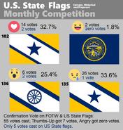 Capital vote 2018 result