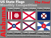 Alabama final vote order