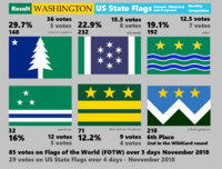 Washington State The Final Result2