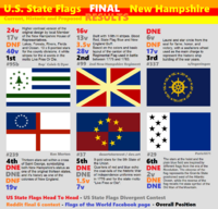 New Hampshire Flag Redesign Results