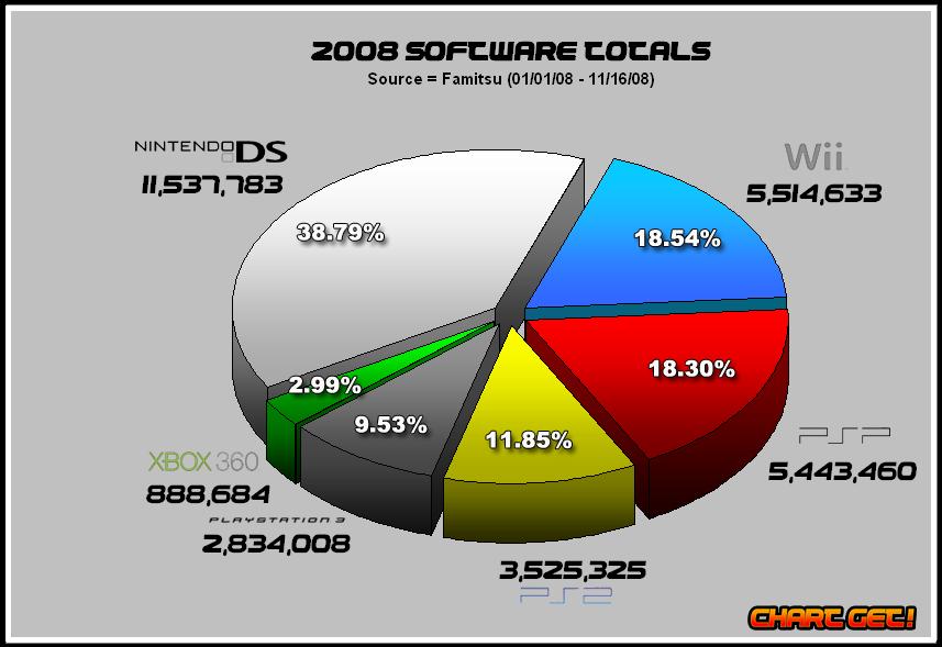 Famitsu-software-2008-YTD-103 december.png