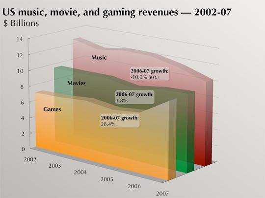 Industry comparisons.jpg