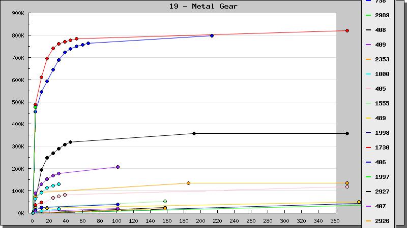 Mgs japan sales.png