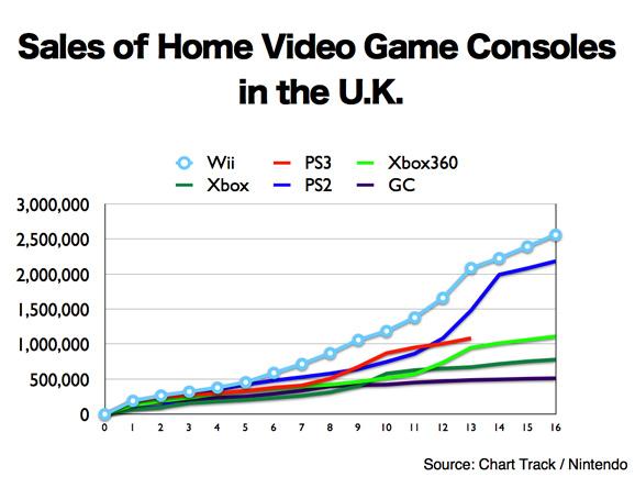 Chart track uk graph.jpg