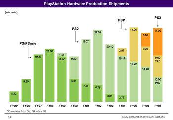 Sony consoles shipments.jpg