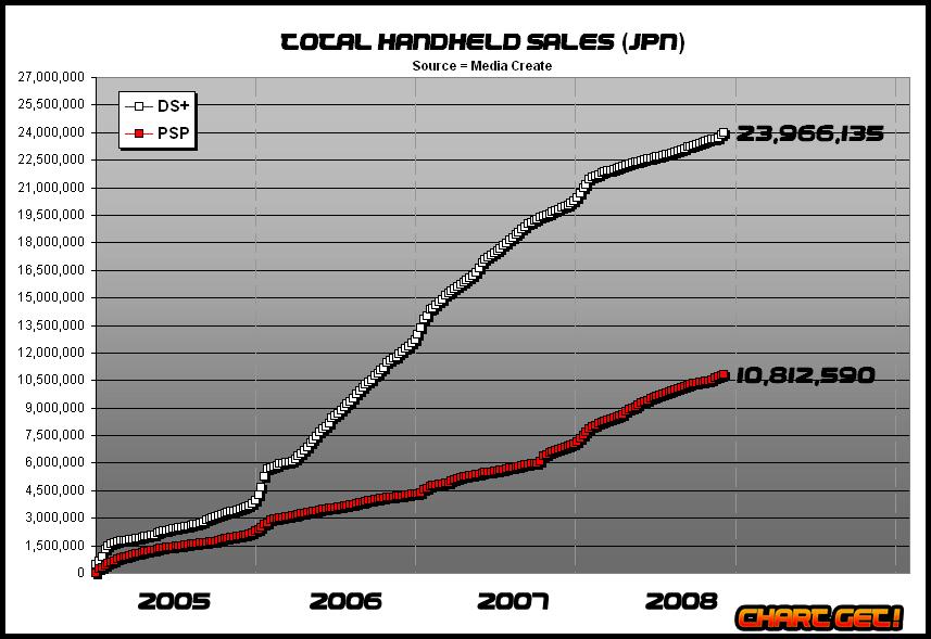 JPN handheld sales.png