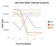 6th gen npd first 5 months