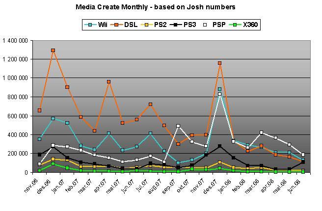 Media Create monthly sales.jpg