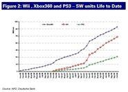 7th gen software chart (thru Oct 2008)