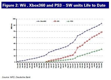 7th gen software chart (thru Oct 2008).jpg