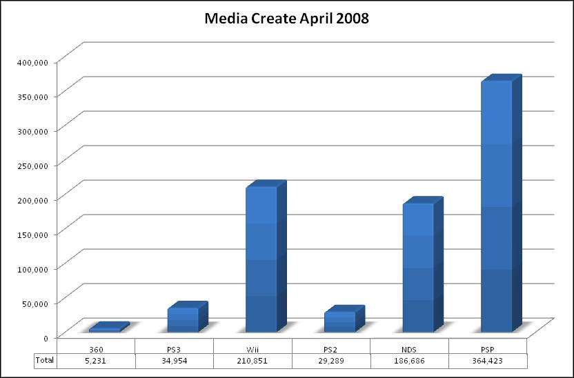 Media create april 2008.png