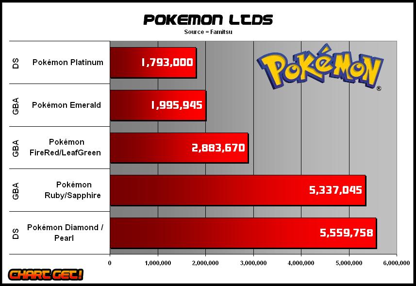 Pokemon-mainline-LTDs-100-1-.png