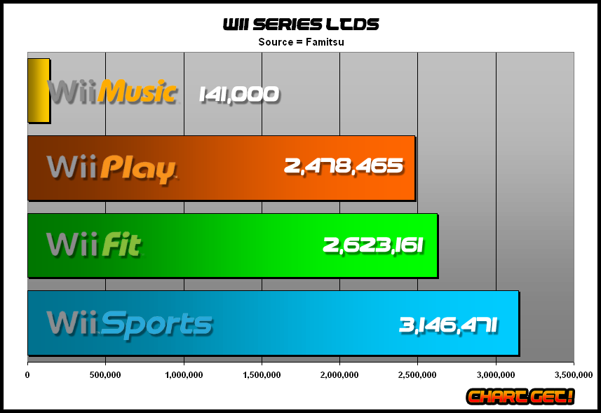 Wii-series-LTDs-99-1-.png