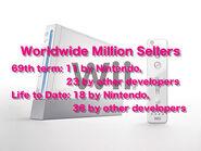 Wii million sellers 2