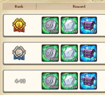 Rank 3 reward.png