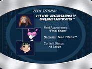 HIVE Academy Graduates Profile