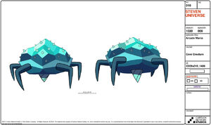 Cave Creature Model Sheet