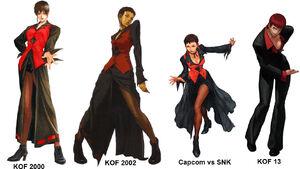 Vice evolution