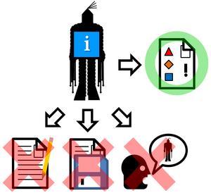 Documents4