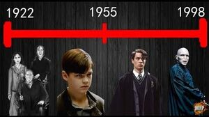 The Story of Lord Voldemort Tom Riddle Origins Explained