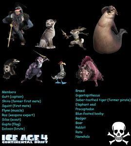 Ice Age Continental Drift Captain Gutt's Crew Poster