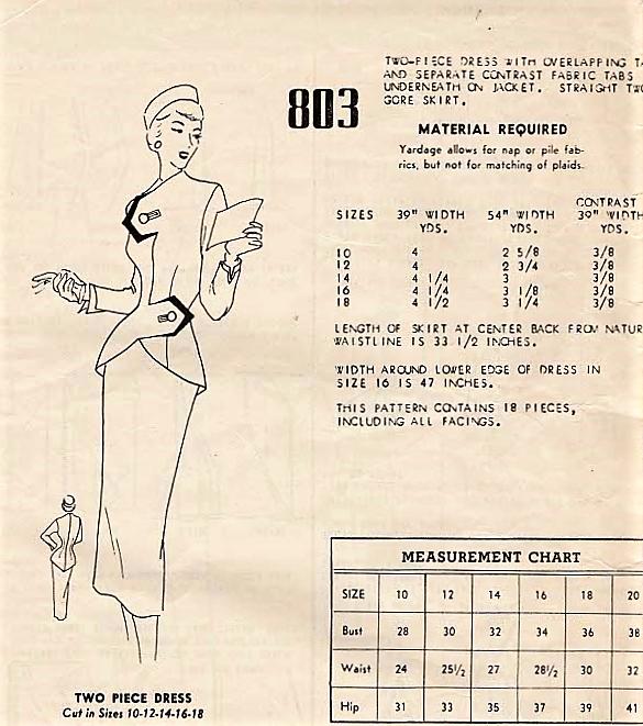 Modes Royale 803