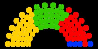 Parlamento 2021.png