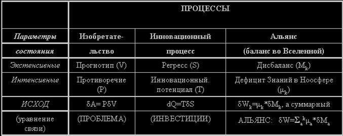 КЖ параметры состояния.jpg