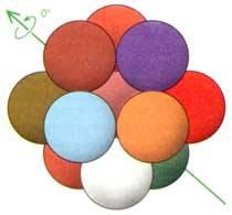 Упаковка шаров