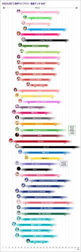 Vocaloidcom range and tempo img 06.jpg